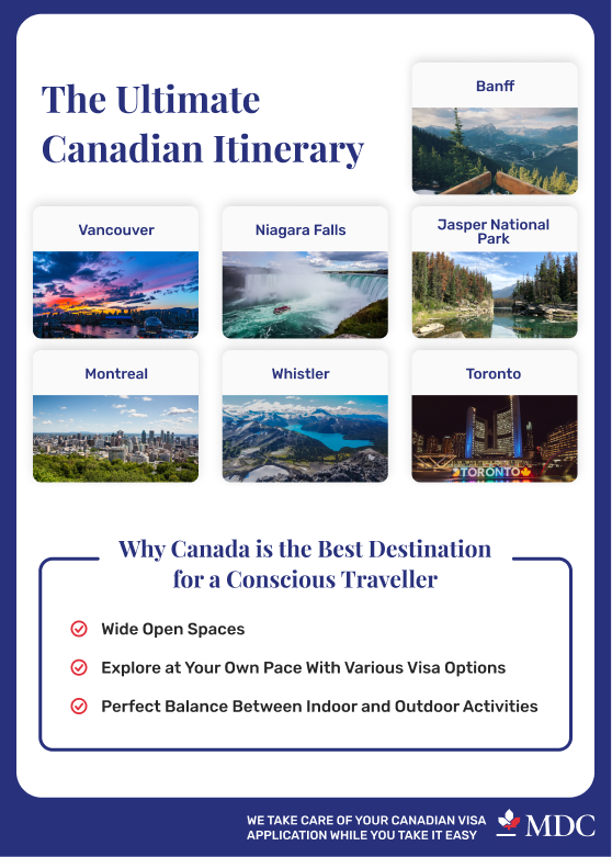 Places-to-visit-in-canada-infographic