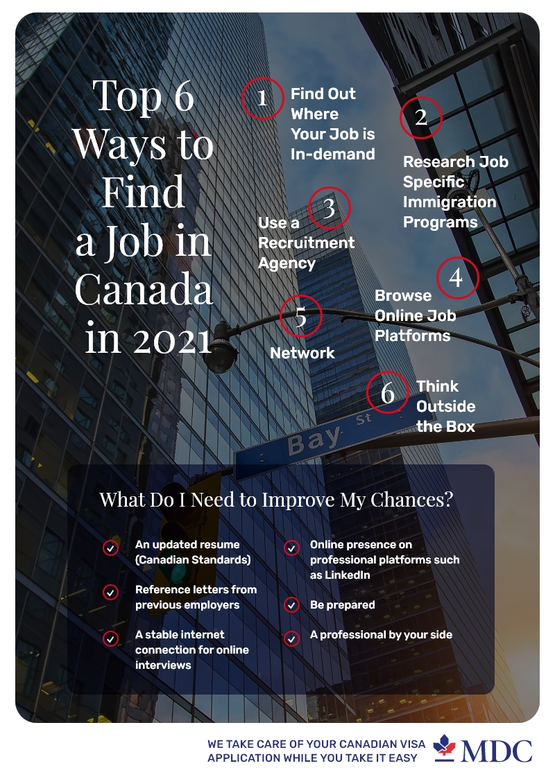 6 ways to find a job in Canada in 2021 infographic  | job in Canada