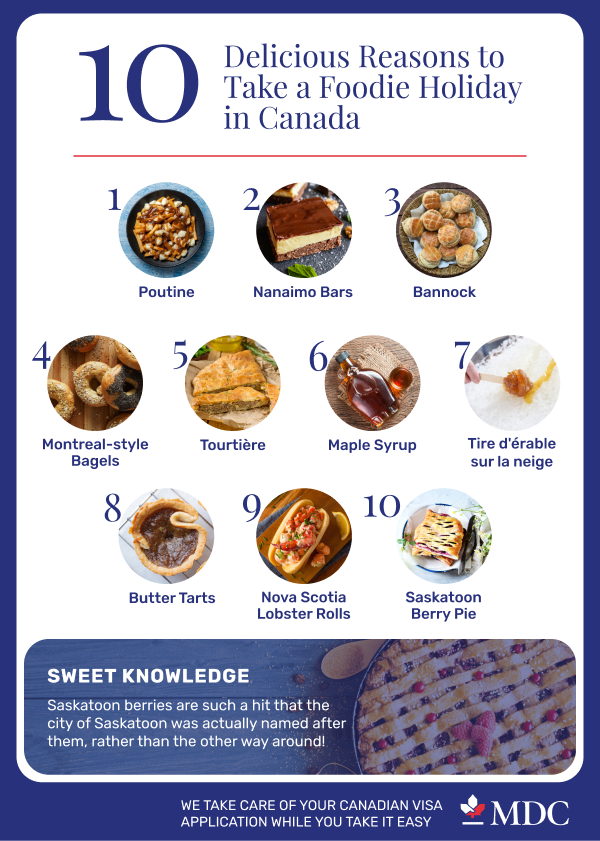 10-canadian-dishes-to-try-on-your-foodie-holiday-to-canada-infographic